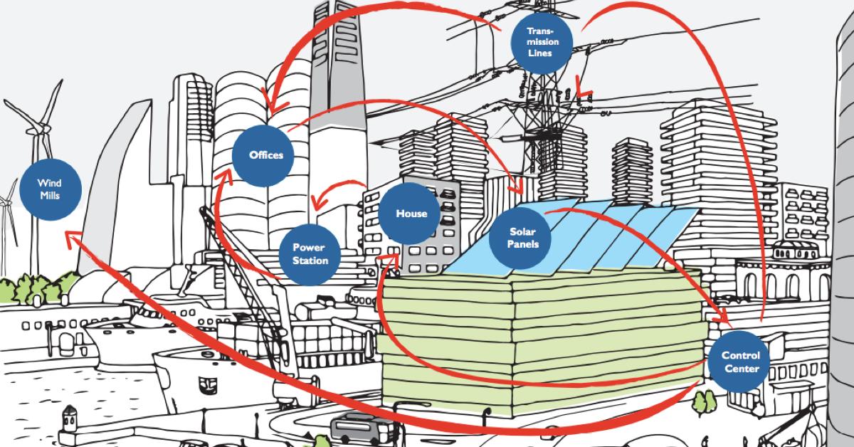 Hvorfor bruke AddSecure Smart Grids til å digitalisere elnettet?